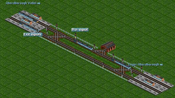 dubbelelijnmetpre-signals.png